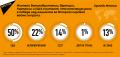 Pop_Social_RUS