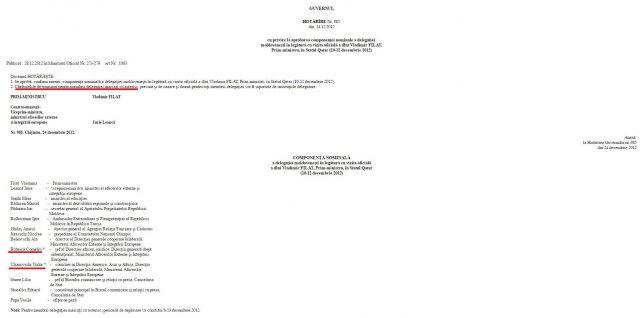 sandu-filat-dokument