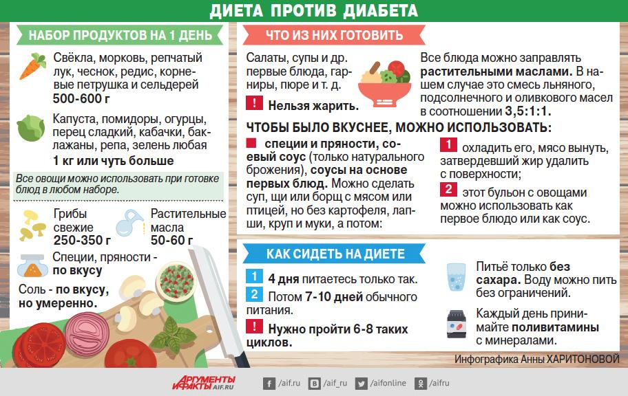 питание для диабетиков 2 типа продукты разрешенные