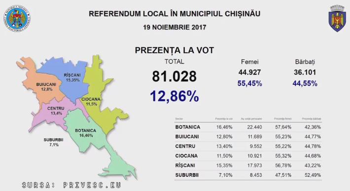 На референдум вышла уже половина от числа граждан, которые должны проголосовать за отставку Киртоакэ