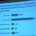 Граждане Молдовы категорически не хотят вступать в НАТО