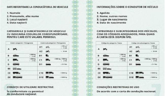 Как будут выглядеть новые международные водительские права (ФОТО)