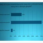 71% граждан считают, что Молдова движется в неправильном направлении