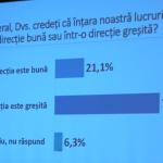 Разочарование растёт: всё больше молдаван считают неверным направление, в котором идет страна