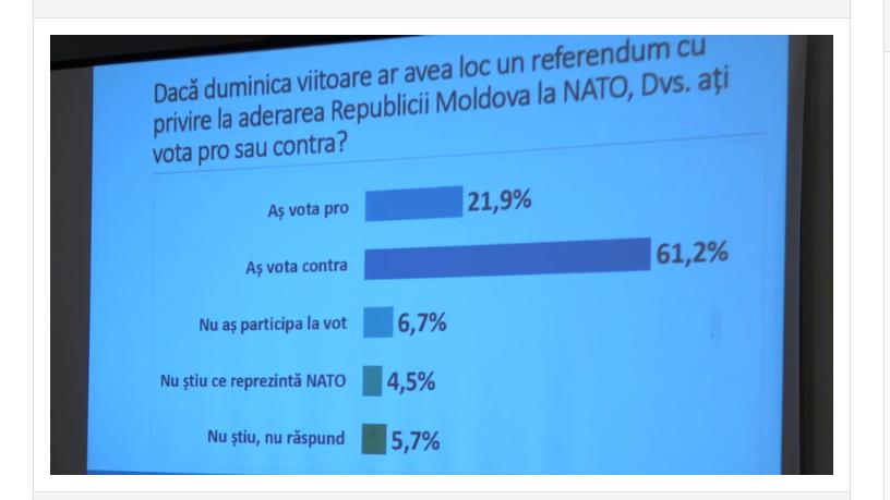 Абсолютное большинство граждан РМ против вступления в НАТО