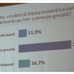 Печальный итог 9 лет правления проевропейского альянса: 71% молдаван считают, что страна движется в неправильном направлении