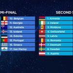 """Стало известно, под каким номером Молдова выступит на """"Евровидении-2019"""""""