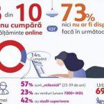 Исследование: молдаване не предпочитают онлайн-шопинг