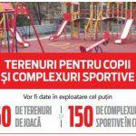 Сделано больше обещанного: по инициативе ПСРМ в столице было установлено 250 детских площадок вместо 150-и обещанных