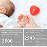 Дополнительные пособия на новорожденных и бесплатные молочные продукты: инициативы ПСРМ - в действии!