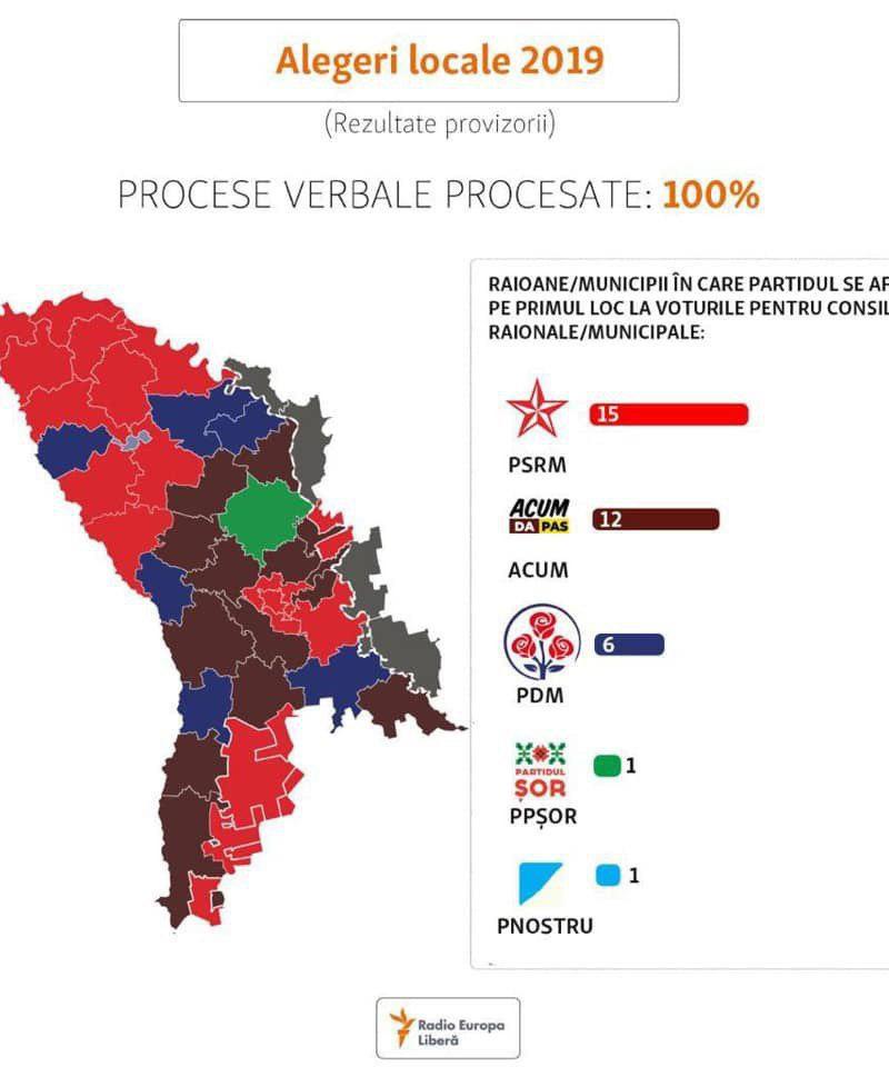 Главная битва – во втором туре. Детальный анализ результатов выборов от Богдана Цырди