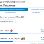 В Кишиневе подсчитано почти 100% протоколов: у Чебана - 40,16%. Будет второй тур