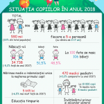 Тревожная статистика: в Молдове рождается всё меньше детей, а число преступлений против несовершеннолетних растёт