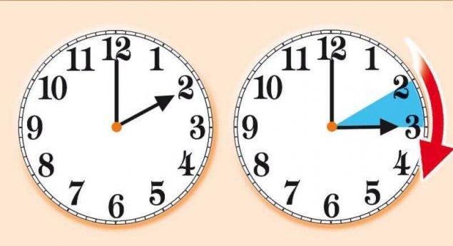Не забудьте перевести стрелки часов на час вперёд!
