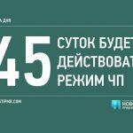 Чрезвычайное положение в Приднестровье продлено до 1 мая