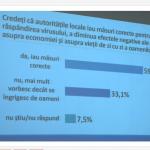 Коронавирус: почти 60% граждан одобряют меры властей