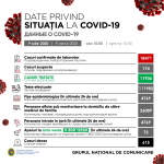 COVID-19 в Молдове: число выздоровевших граждан приближается к 12 тысячам