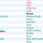"""Украина оставила Молдову в списке стран """"зелёной"""" зоны"""