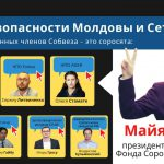 "Цырдя: 7 из 11 назначенцев Санду в ВСБ - ""соросята"" (ВИДЕО)"