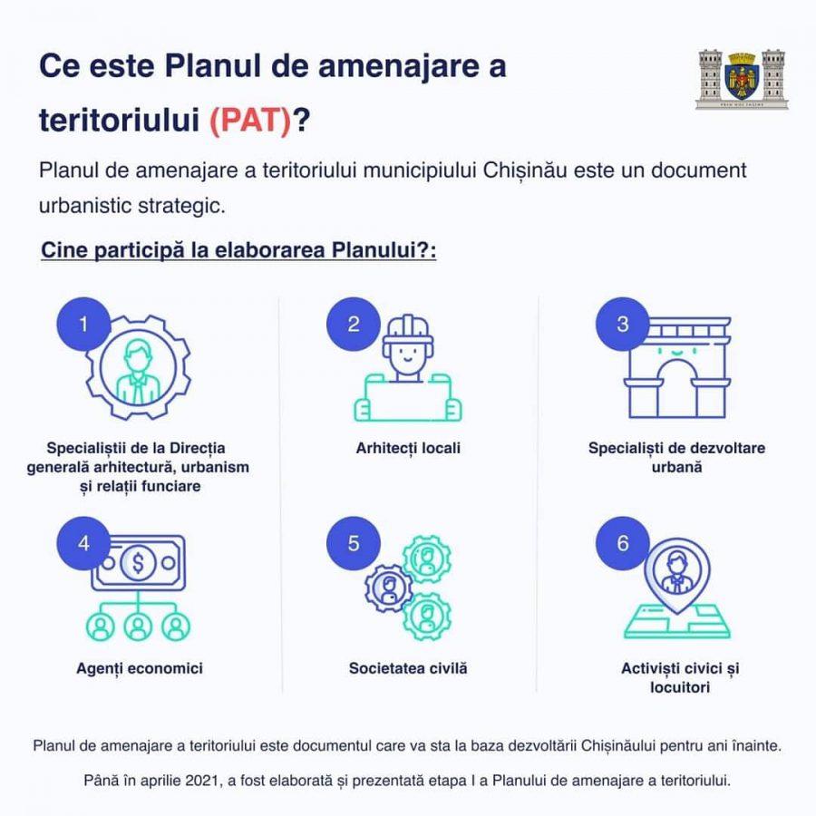 Чебан: План обустройства территории – важный документ, он будет лежать в основе развития Кишинёва