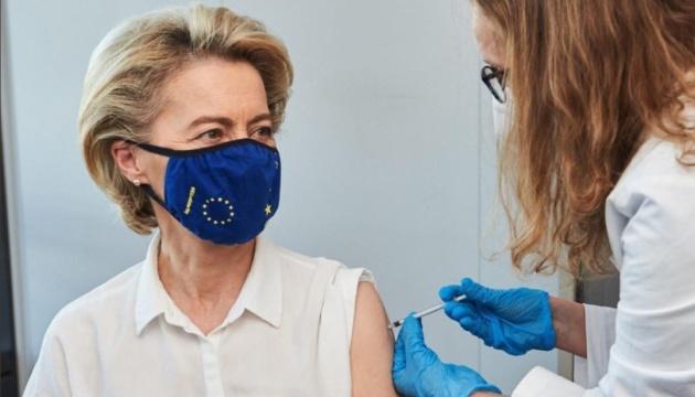 COVID-ситуация в мире: в Евросоюзе вакцинированы 100 млн жителей