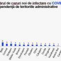 Коронавирус в Молдове: ситуация на вечер среды